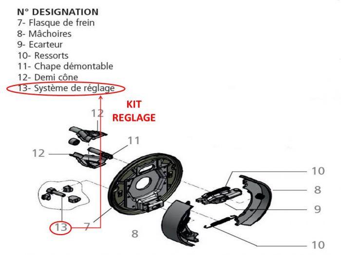 Kite réglage pour essieux KNOTT type F160 / 160x35 / 16-1365 / F200 / 200x50 / 20-2425 / F200ET0 / 200x50 / 20-2425/10
